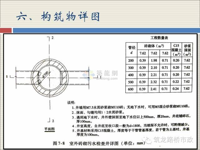 市政工程给排水现场施工图识读学习_29