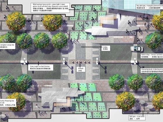 [西安]城市步行街景观规划设计方案
