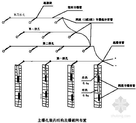 [四川]二级公路改建实施性施工组织设计(道路 桥涵 隧道)