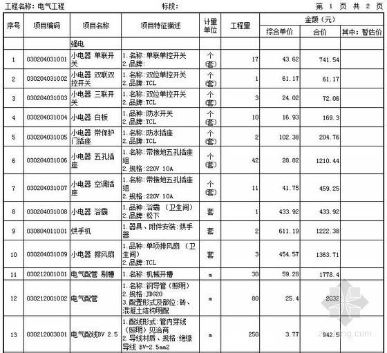 [北京]电气工程量招标控制价(清单报价)