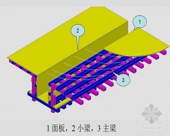 模板工程施工要点及质量控制措施图文解析