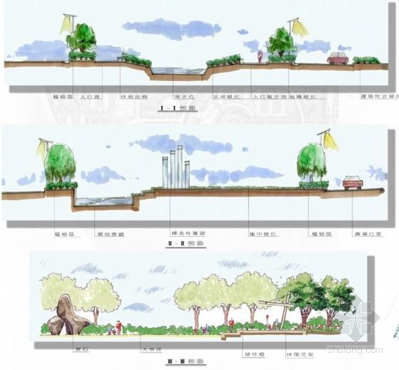 [南京]附属中学校园景观概念设计方案图片