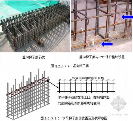 [山东]高层商业综合体项目施工总承包管理方案(A3版 150余页)