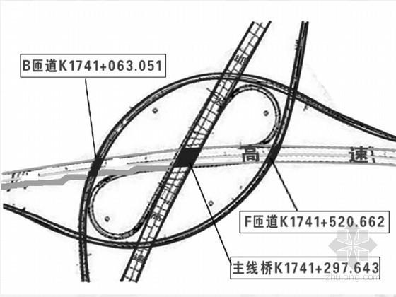 枢纽互通立交桥跨接高速公路专项安全施工方案(47页)