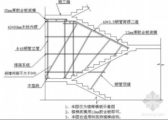 宁波某污水处理厂模板施工方案(木胶合板 附图)