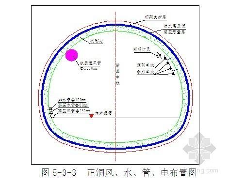 [陕西]客运专线施工组织设计(实施)