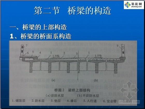 桥梁工程预算入门必读(市政造价员零起步)100页