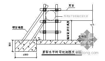 [北京]击剑馆基础结构混凝土施工方案(泵送混凝土 商品混凝土 鲁班奖)