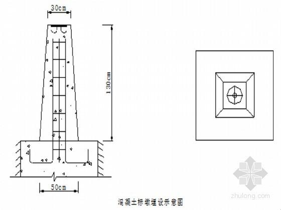 新疆水电站工程渠道治理项目施工组织设计