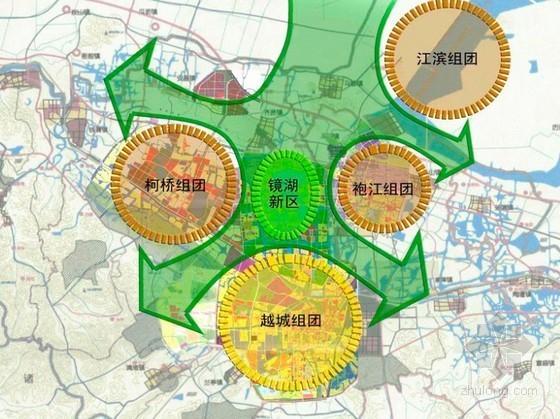 [绍兴]某新区空间发展规划方案文本