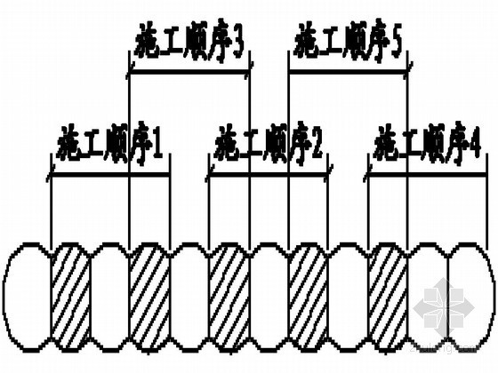 某污水厂基坑支护及开挖降水施工方案(SMW工法桩)