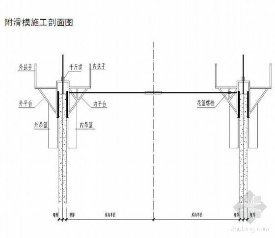 贵州某水泥厂筒仓滑膜施工工艺