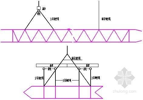 [云南]地铁车站深基坑地下连续墙及旋喷桩围护结构施工方案