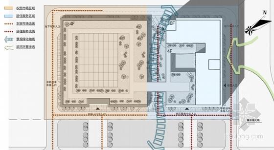 [四川]L型现代风格标准化农贸市场单体建筑设计方案文本-L型现代风格标准化农贸市场单体建筑分析图