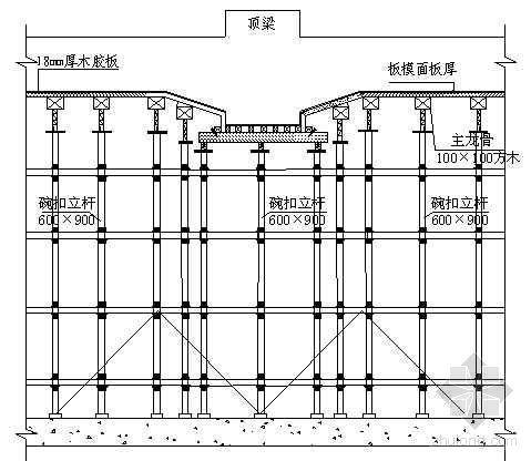 北京某地铁车站工程碗扣式脚手架施工方案