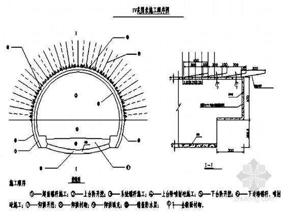 [山西]双侧挡墙式洞门低山区隧道施工总结(72页 新奥法)