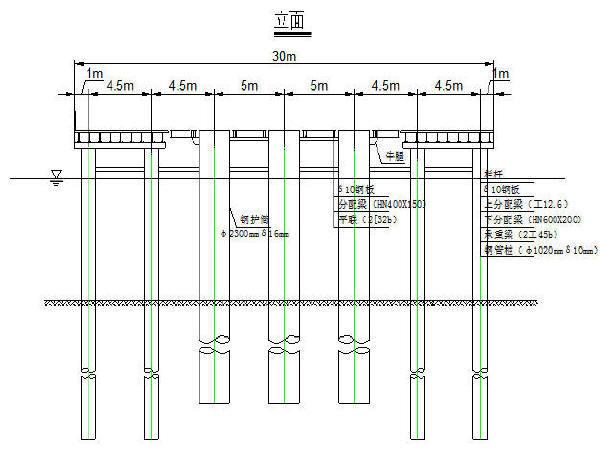 685公里国外干线公路工程施工组织设计332页附图纸236页(斜拉桥,挂篮悬浇梁)