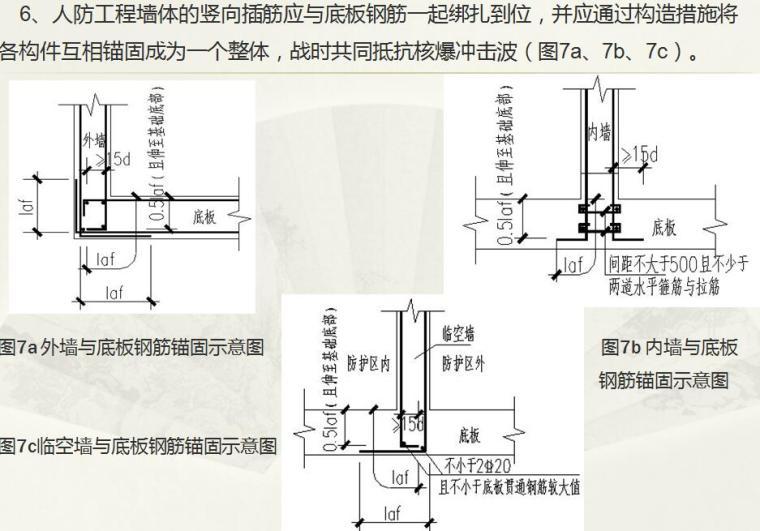 地下人防工程质量通病的预防措施培训PPT