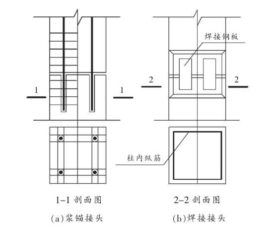 装配式混凝土框架结构研究现状论文
