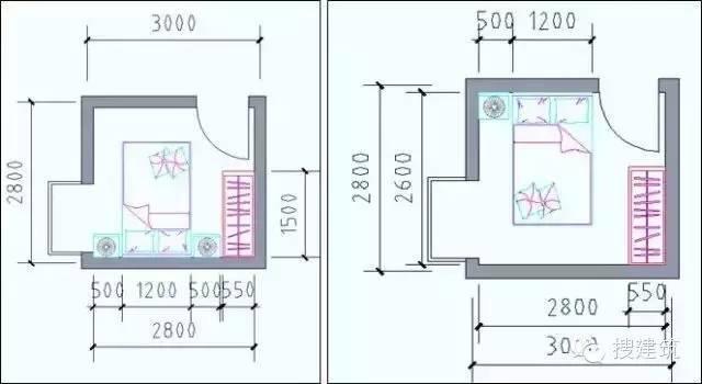 最全户型房间尺寸分析,设计师必备!_23