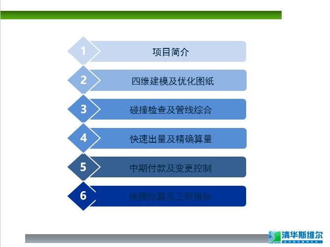 "BIM软件在""上海中心""项目的应用_6"