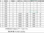 副本预应力钢绞线初张拉理论伸长量计算表
