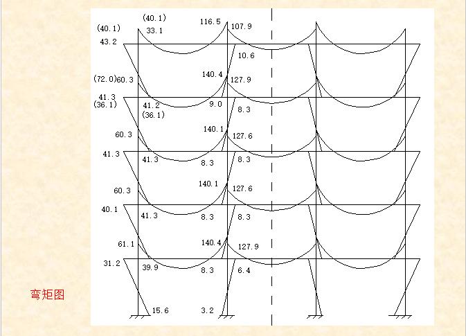 混凝土-分层法-弯矩分配法计算题_12