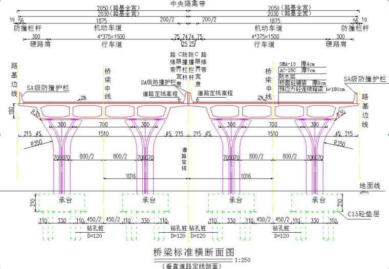 [北京]双向八车道高速公路工程实施性施工组织设计(全长3.4Km)