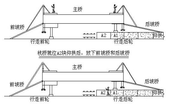 严寒地区时速250km铁路客运专线工程投标施工组织设计653页(路桥隧涵)_3