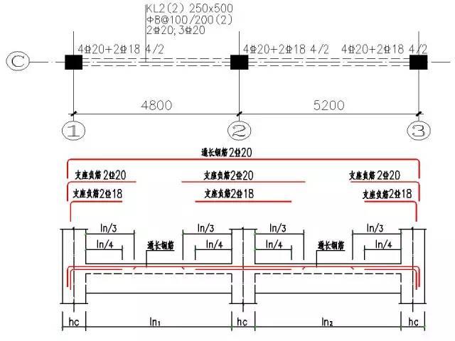 资料员之梁标准构造详图的识图_4