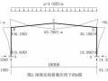 单层钢结构厂房计算书(详细过程)
