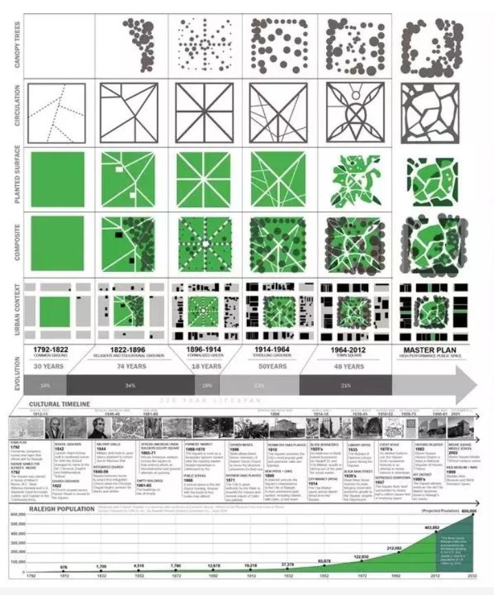 景观分析图到底在分析什么?_9