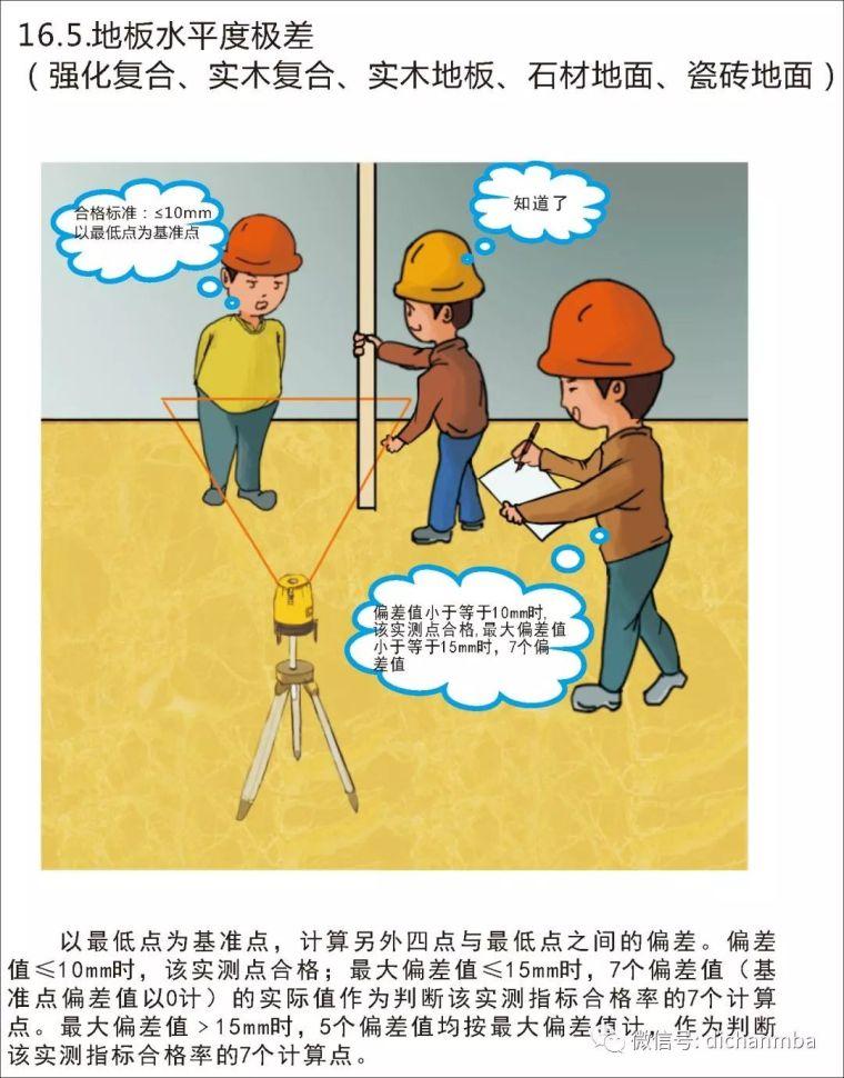 详解在建工程实测实量可视化体系(全套),完美!!!!_130