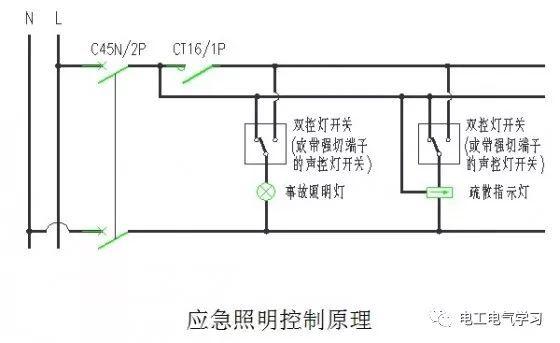 电气消防联动控制系统设计思路_3