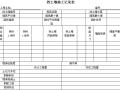 [山东]地质灾害治理工程施工与监理质量验收表(338页,表格丰富)