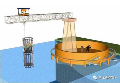 公路桥梁常见的桩基施工技术,一步步都给你列出来了。_32