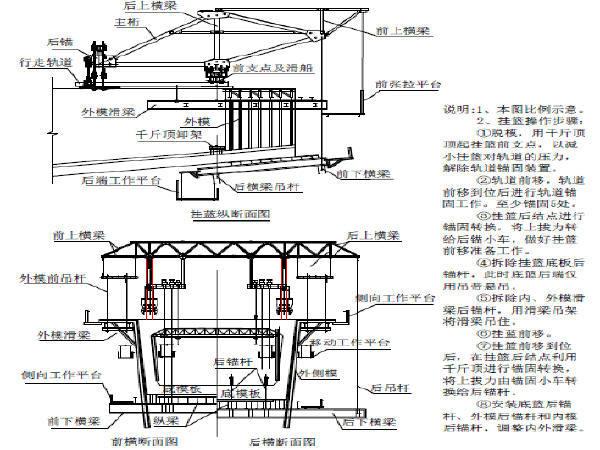 黄土区双线高速铁路施工总价承包工程实施性施工组织设计405页(路桥隧轨,四电)