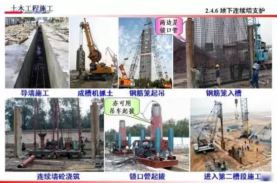基坑的支护、降水工程与边坡支护施工技术图解_26