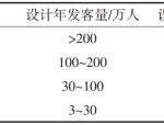 客运码头主要设计参数的确定