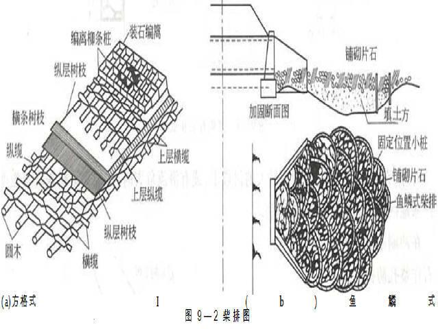 铁路桥隧工基础知识及职业技能岗位培训资料435页