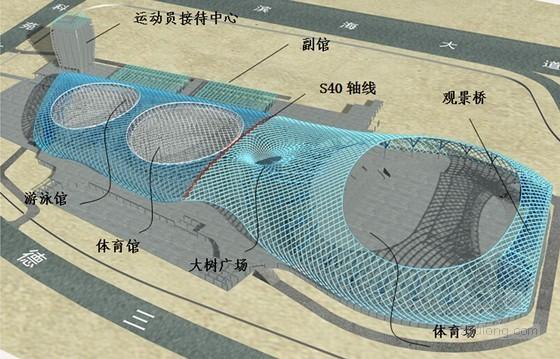 钢结构工程空间变曲面网格结构合龙与卸载技术总结