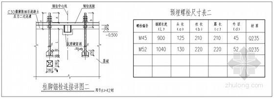 工业厂房地脚螺栓加固施工工艺(钢板)