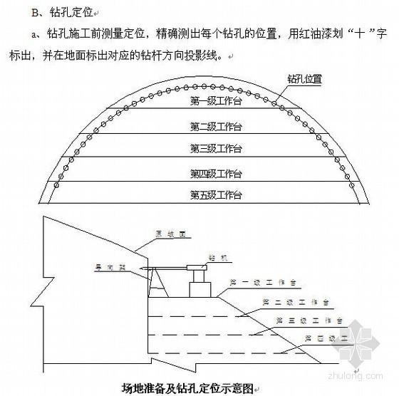 杭长高速公路隧道管棚施工方案(2m套拱 2011年)