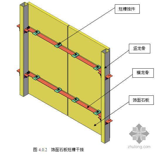 饰面石板短槽式干挂施工工法