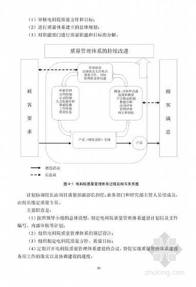 [硕士]质量管理体系在电科院研发管理过程中的应用研究[2009]