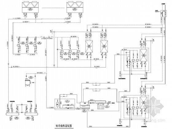 [山东]多层体育馆暖通空调及防排烟系统初设图