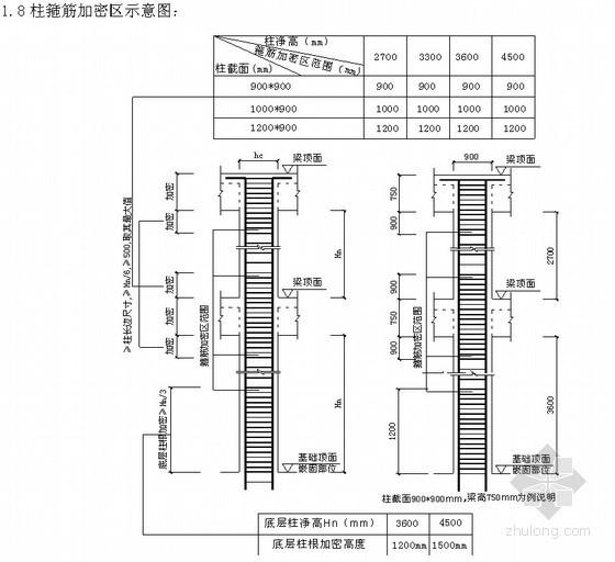 墙柱钢筋绑扎施工技术交底记录