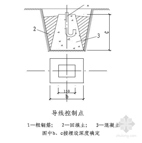 [上海]高层住宅地下室施工方案