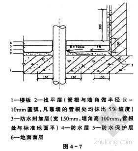 氯化聚乙烯防水施工工艺介绍