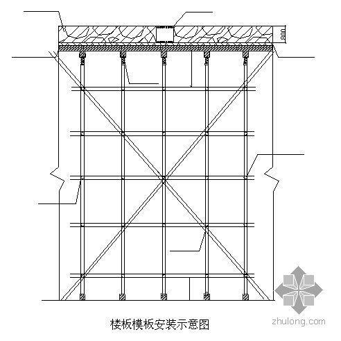 天津某高层住宅群模板施工方案(争创海河杯 板厚800mm)